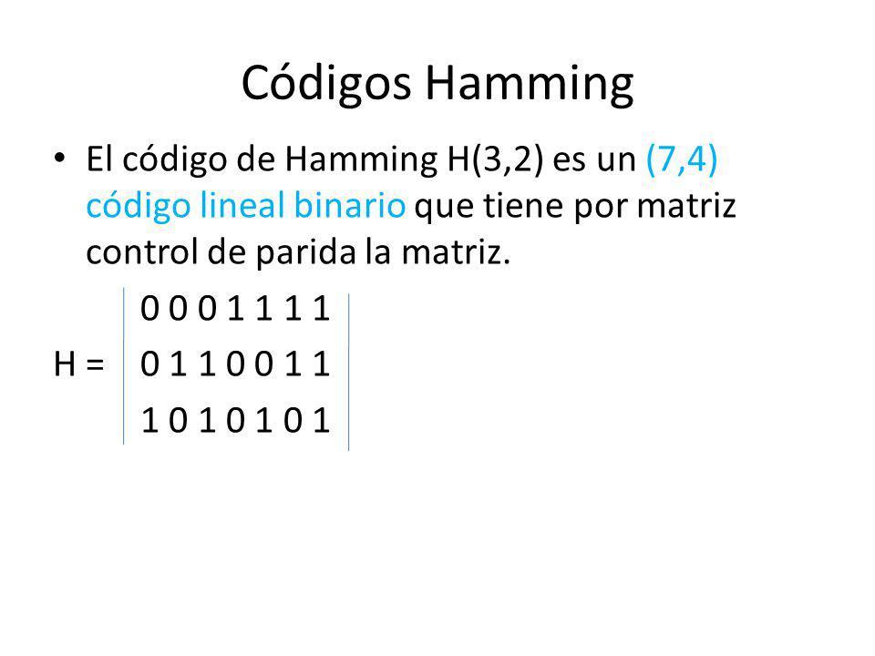 Códigos Hamming El código de Hamming H(3,2) es un (7,4) código lineal binario que tiene por matriz control de parida la matriz. 0 0 0 1 1 1 1 H =0 1 1