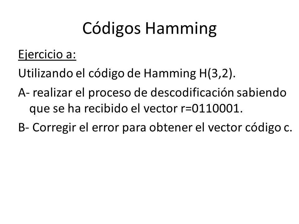 Códigos Hamming Ejercicio a: Utilizando el código de Hamming H(3,2). A- realizar el proceso de descodificación sabiendo que se ha recibido el vector r