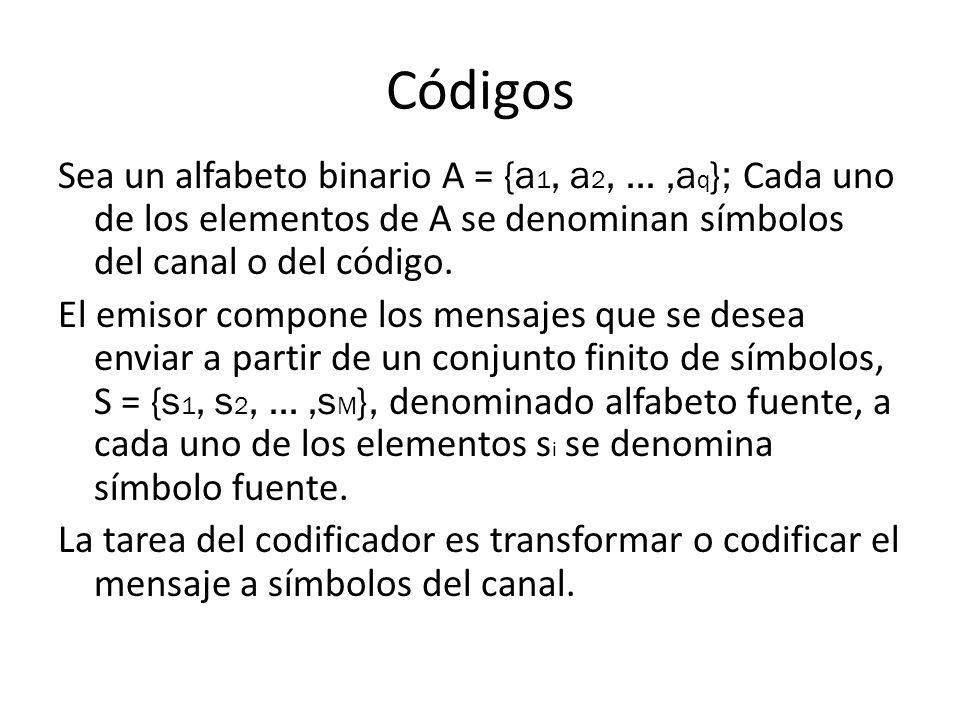 Códigos Sea un alfabeto binario A = {a 1, a 2, …,a q }; Cada uno de los elementos de A se denominan símbolos del canal o del código. El emisor compone