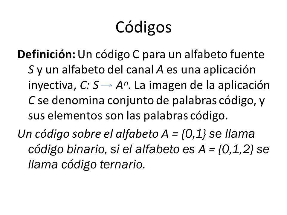 Códigos Definición: Un código C para un alfabeto fuente S y un alfabeto del canal A es una aplicación inyectiva, C: S A. La imagen de la aplicación C
