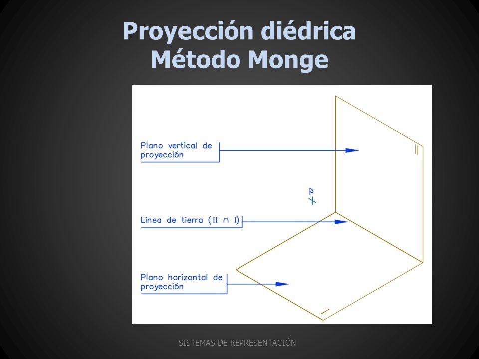 Proyección diédrica Método Monge SISTEMAS DE REPRESENTACIÓN