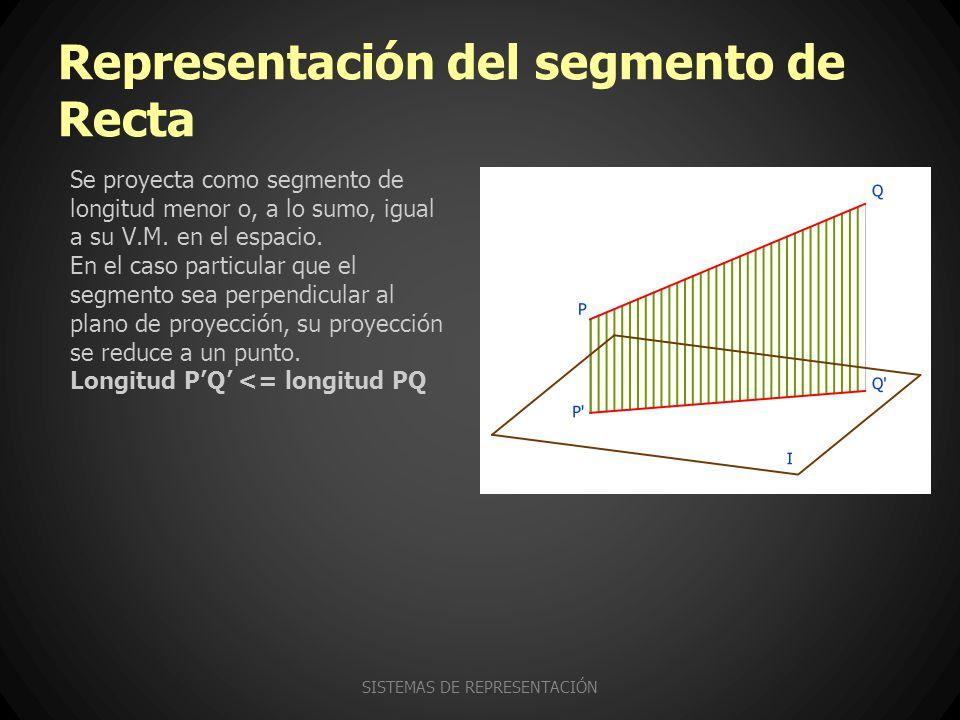 Representación del segmento de Recta SISTEMAS DE REPRESENTACIÓN Se proyecta como segmento de longitud menor o, a lo sumo, igual a su V.M. en el espaci