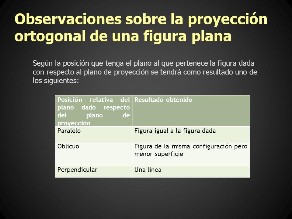 Observaciones sobre la proyección ortogonal de una figura plana Según la posición que tenga el plano al que pertenece la figura dada con respecto al p