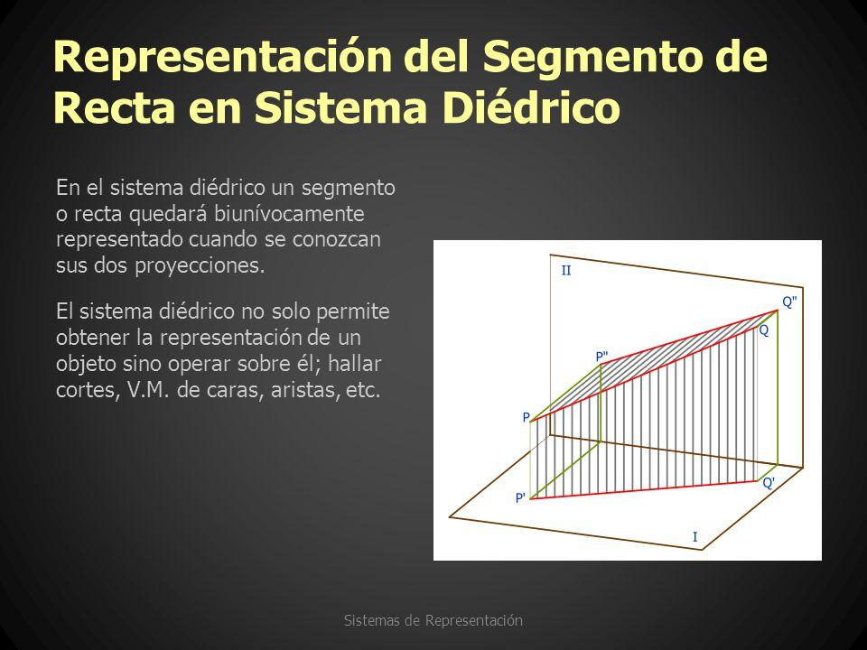 Representación del Segmento de Recta en Sistema Diédrico Sistemas de Representación En el sistema diédrico un segmento o recta quedará biunívocamente