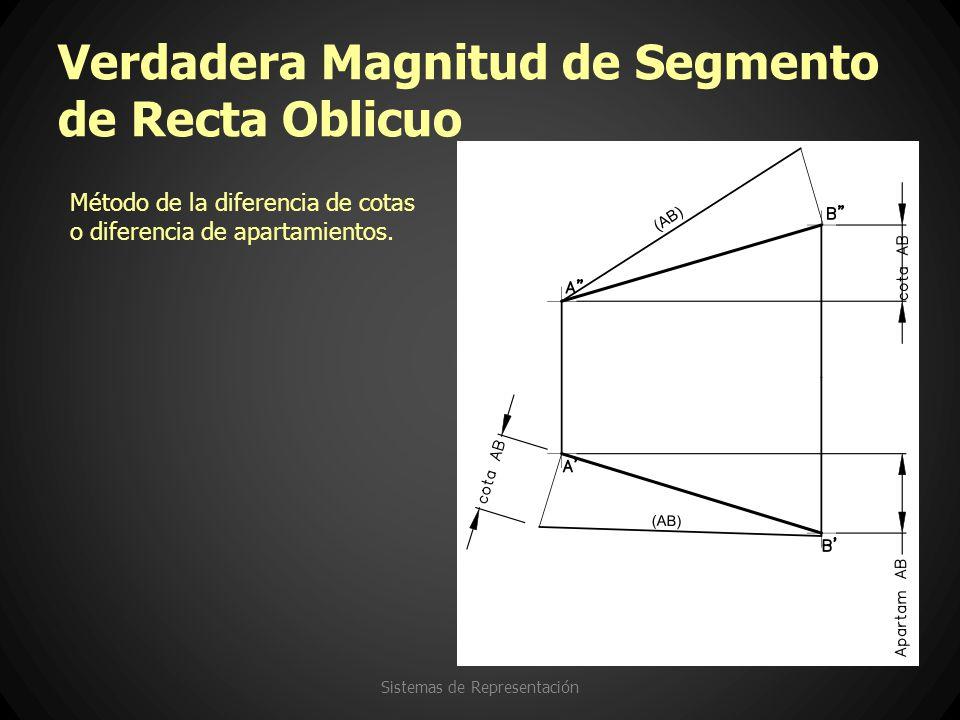 Verdadera Magnitud de Segmento de Recta Oblicuo Sistemas de Representación Método de la diferencia de cotas o diferencia de apartamientos.