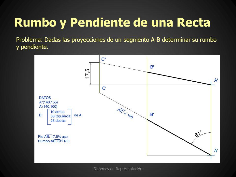 Rumbo y Pendiente de una Recta Sistemas de Representación Problema: Dadas las proyecciones de un segmento A-B determinar su rumbo y pendiente.