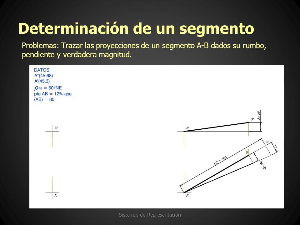 Determinación de un segmento Sistemas de Representación Problemas: Trazar las proyecciones de un segmento A-B dados su rumbo, pendiente y verdadera ma
