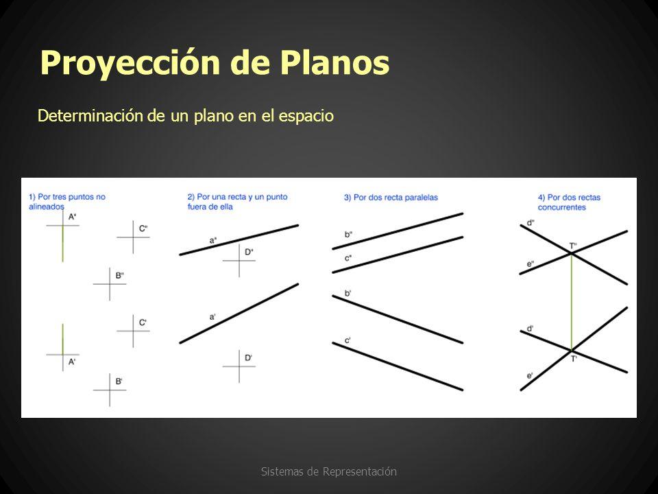 Proyección de Planos Sistemas de Representación Determinación de un plano en el espacio