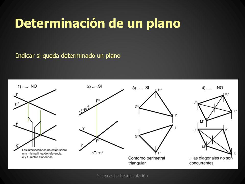 Determinación de un plano Sistemas de Representación Indicar si queda determinado un plano