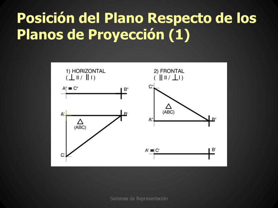 Posición del Plano Respecto de los Planos de Proyección (1) Sistemas de Representación