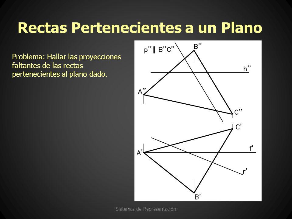 Rectas Pertenecientes a un Plano Sistemas de Representación Problema: Hallar las proyecciones faltantes de las rectas pertenecientes al plano dado.