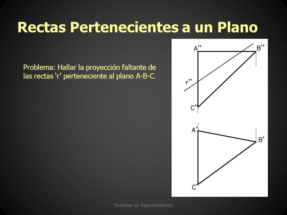 Rectas Pertenecientes a un Plano Sistemas de Representación Problema: Hallar la proyección faltante de las rectas r perteneciente al plano A-B-C.