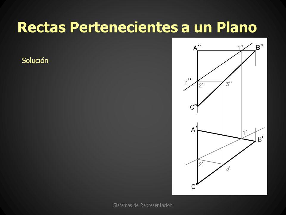 Rectas Pertenecientes a un Plano Sistemas de Representación Solución