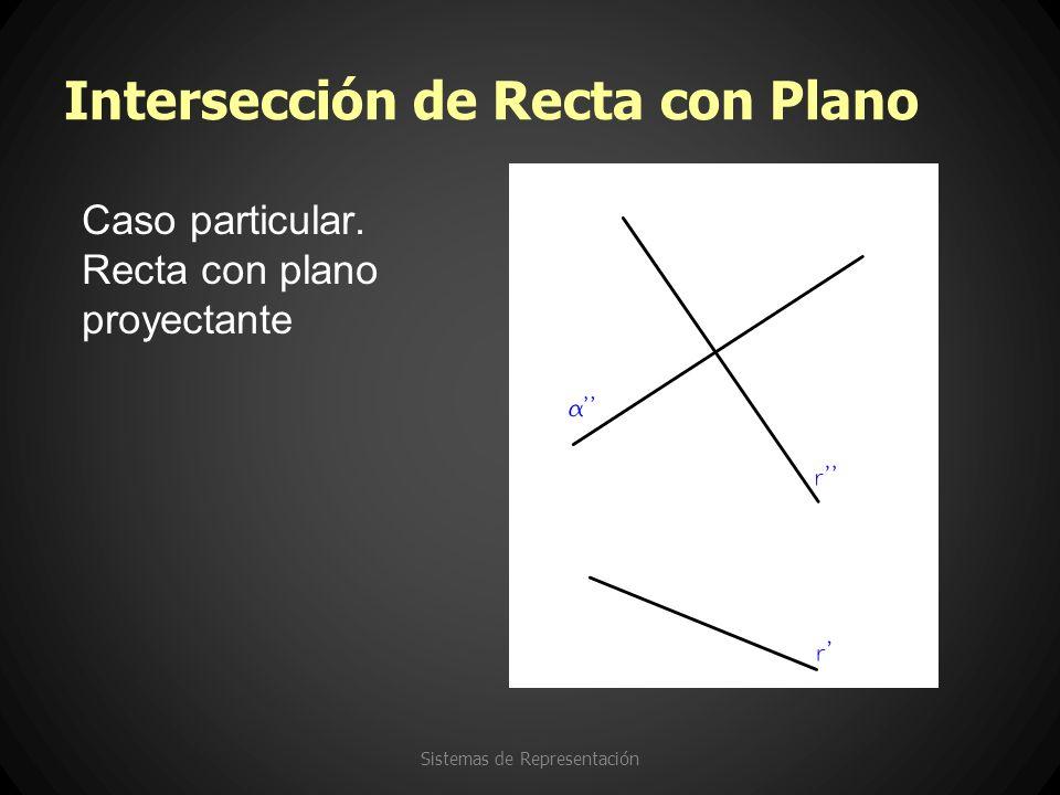 Intersección de Recta con Plano Sistemas de Representación Caso particular. Recta con plano proyectante
