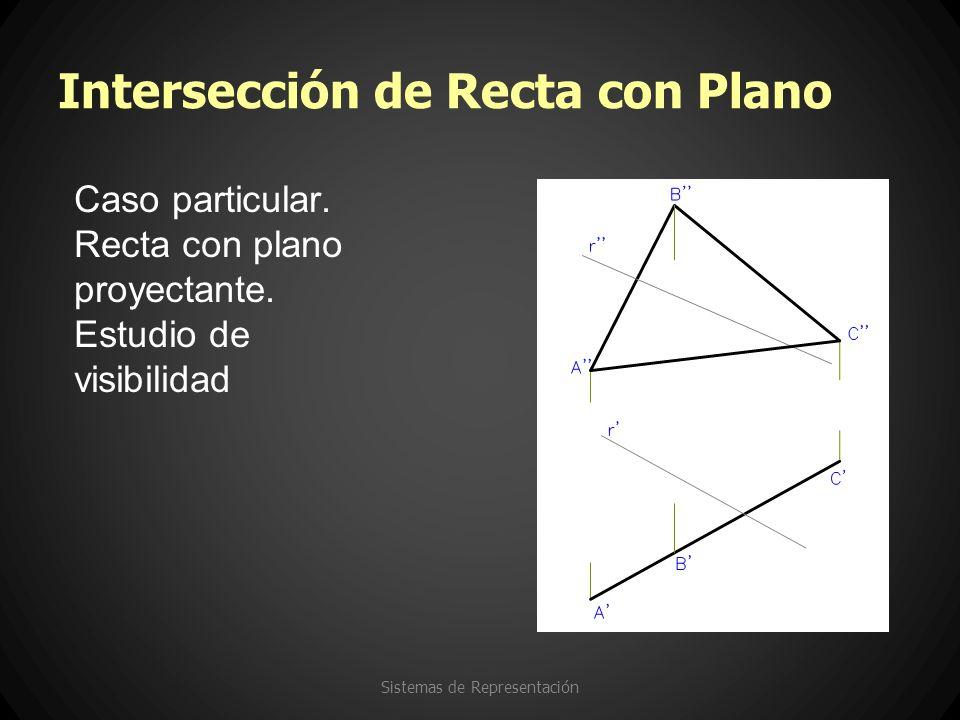 Intersección de Recta con Plano Sistemas de Representación Caso particular. Recta con plano proyectante. Estudio de visibilidad