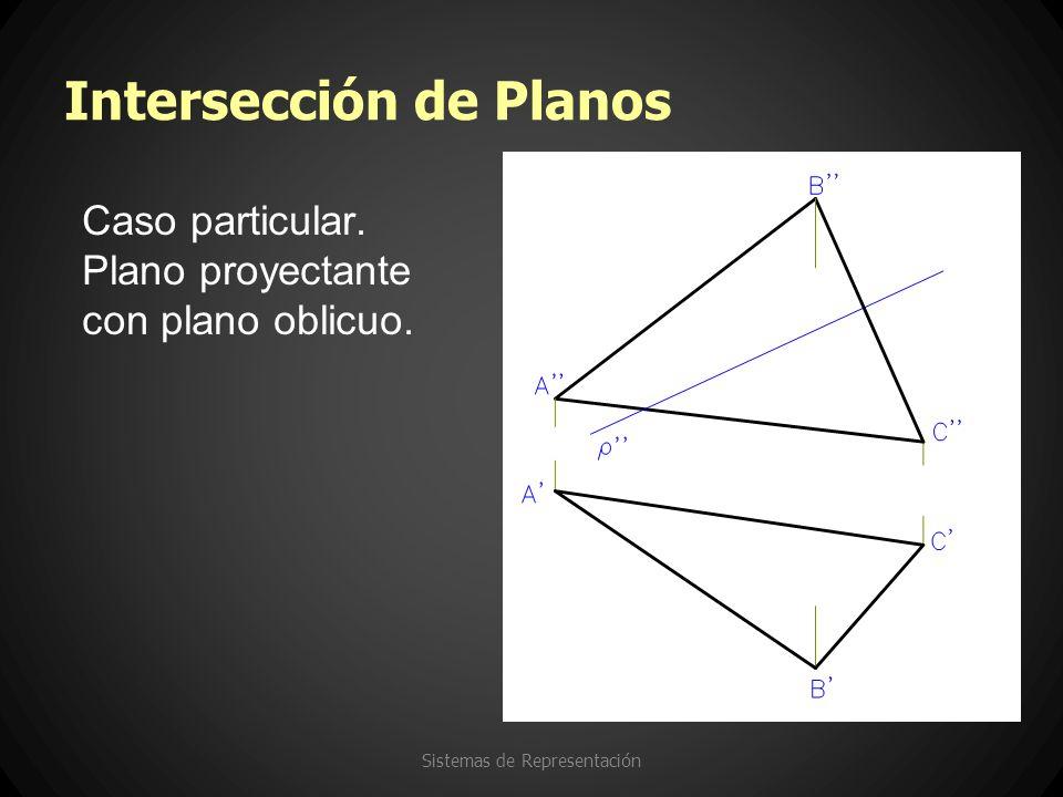 Intersección de Planos Sistemas de Representación Caso particular. Plano proyectante con plano oblicuo.