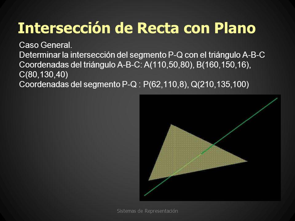 Intersección de Recta con Plano Sistemas de Representación Caso General. Determinar la intersección del segmento P-Q con el triángulo A-B-C Coordenada