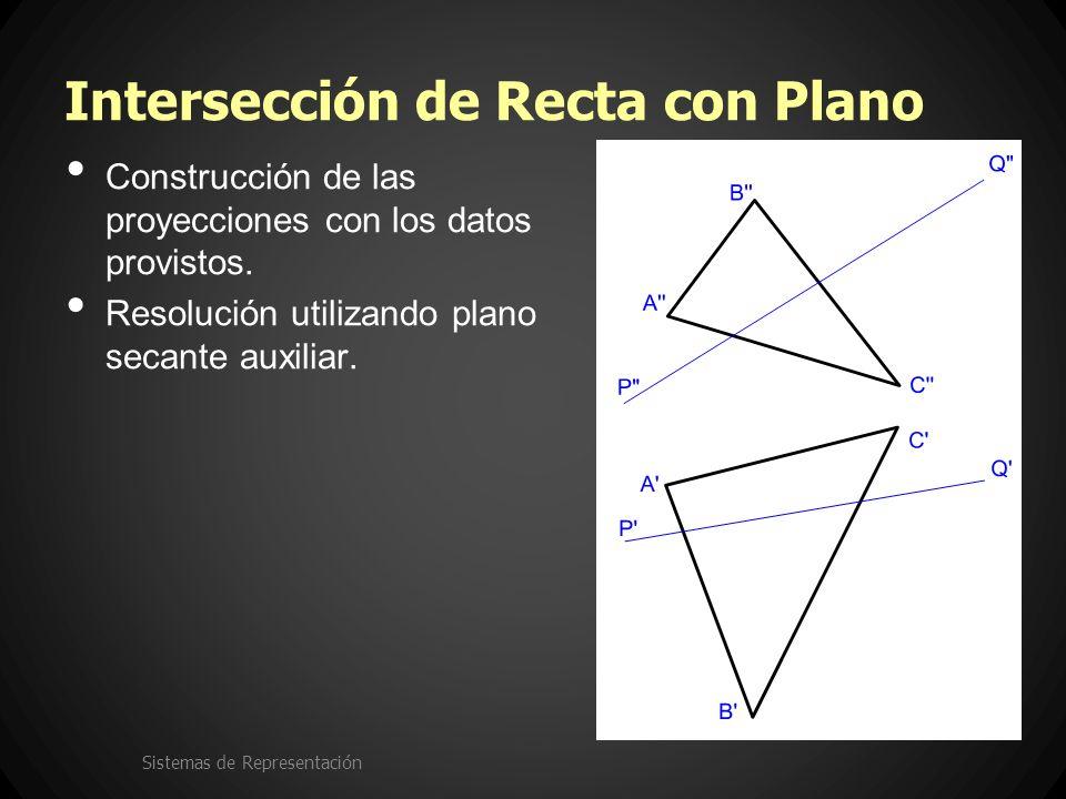 Intersección de Recta con Plano Construcción de las proyecciones con los datos provistos. Resolución utilizando plano secante auxiliar. Sistemas de Re