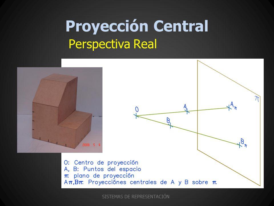 Proyección Central SISTEMAS DE REPRESENTACIÓN Perspectiva Real