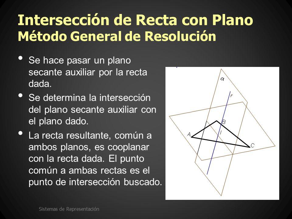 Intersección de Recta con Plano Método General de Resolución Se hace pasar un plano secante auxiliar por la recta dada. Se determina la intersección d