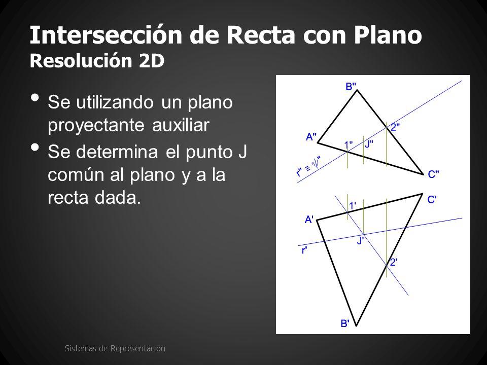 Intersección de Recta con Plano Resolución 2D Se utilizando un plano proyectante auxiliar Se determina el punto J común al plano y a la recta dada. Si