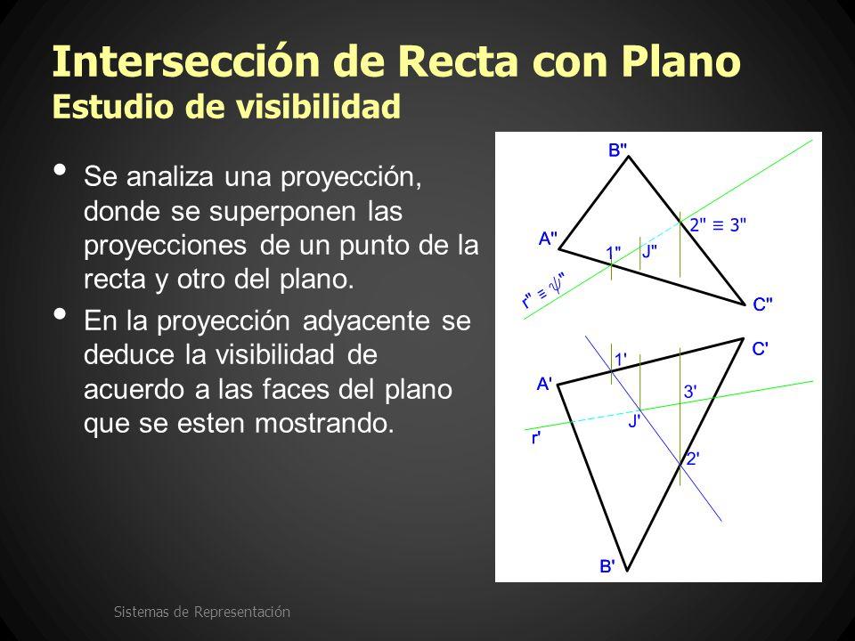 Intersección de Recta con Plano Estudio de visibilidad Se analiza una proyección, donde se superponen las proyecciones de un punto de la recta y otro