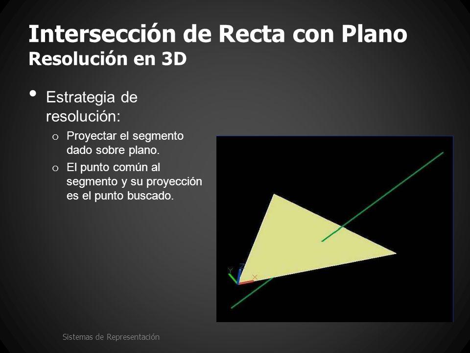 Intersección de Recta con Plano Resolución en 3D Estrategia de resolución: o Proyectar el segmento dado sobre plano. o El punto común al segmento y su