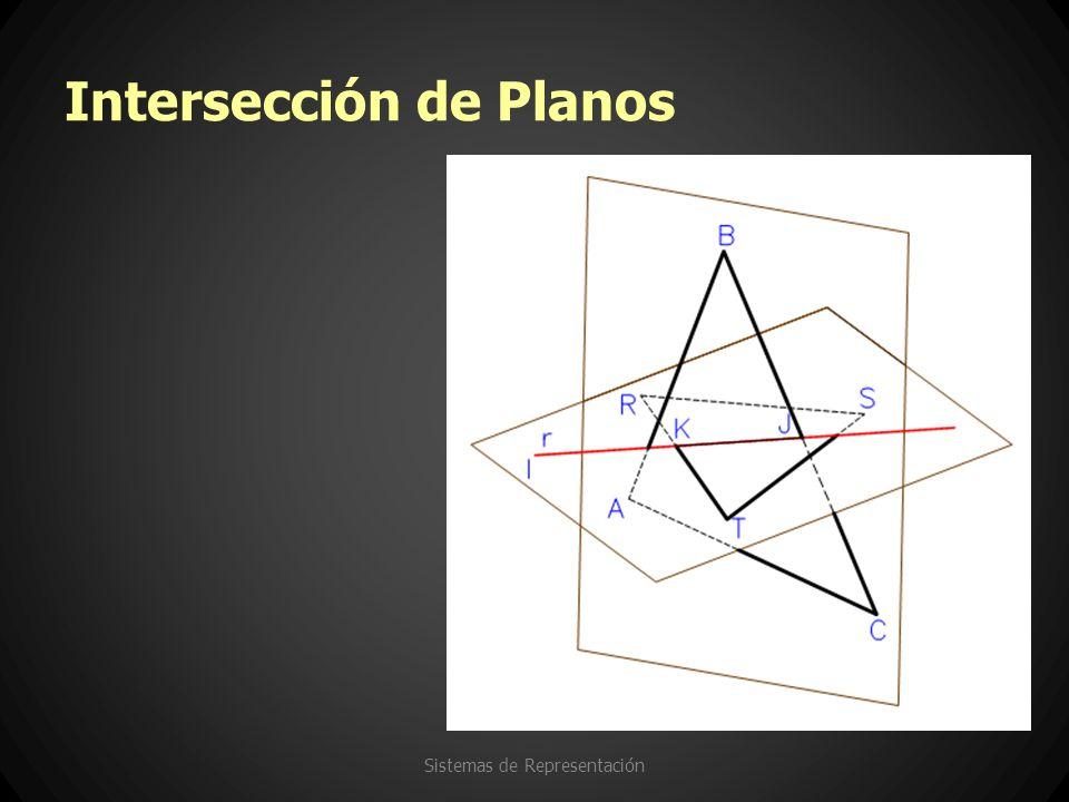 Intersección de Planos Sistemas de Representación