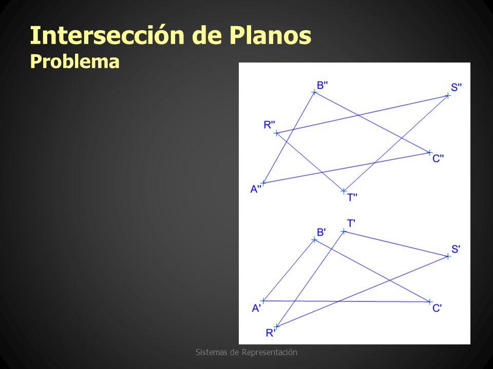 Intersección de Planos Problema Sistemas de Representación