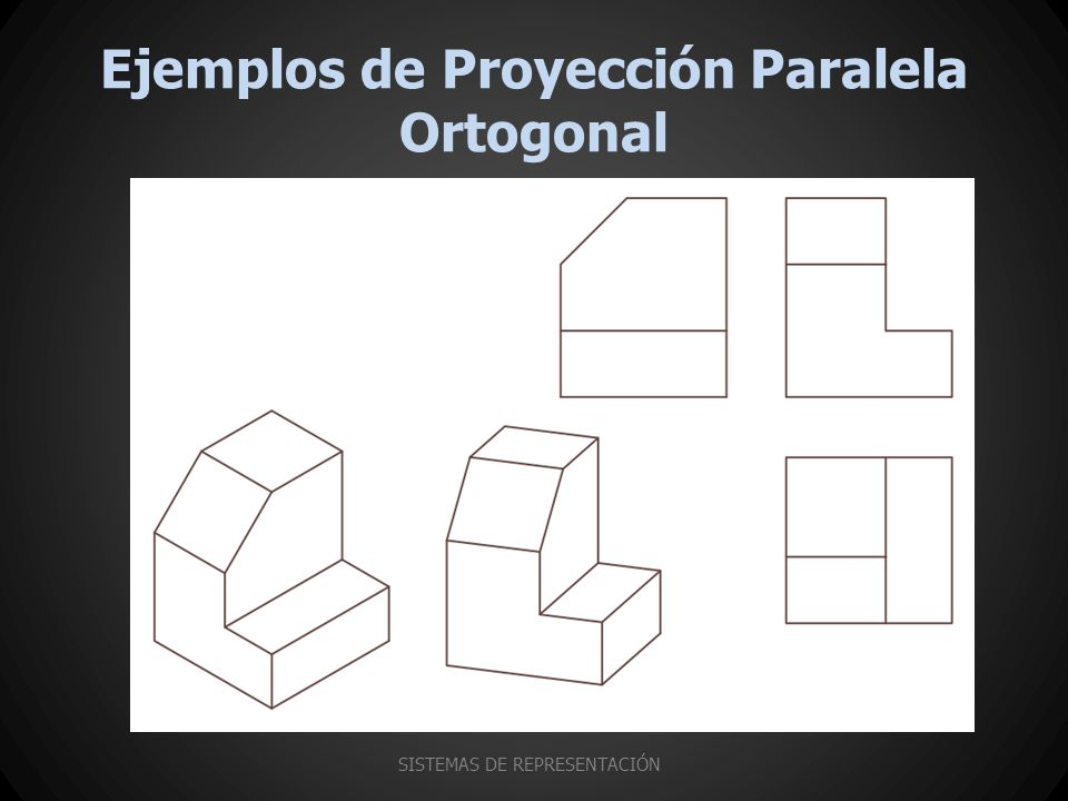 Ejemplos de Proyección Paralela Ortogonal SISTEMAS DE REPRESENTACIÓN