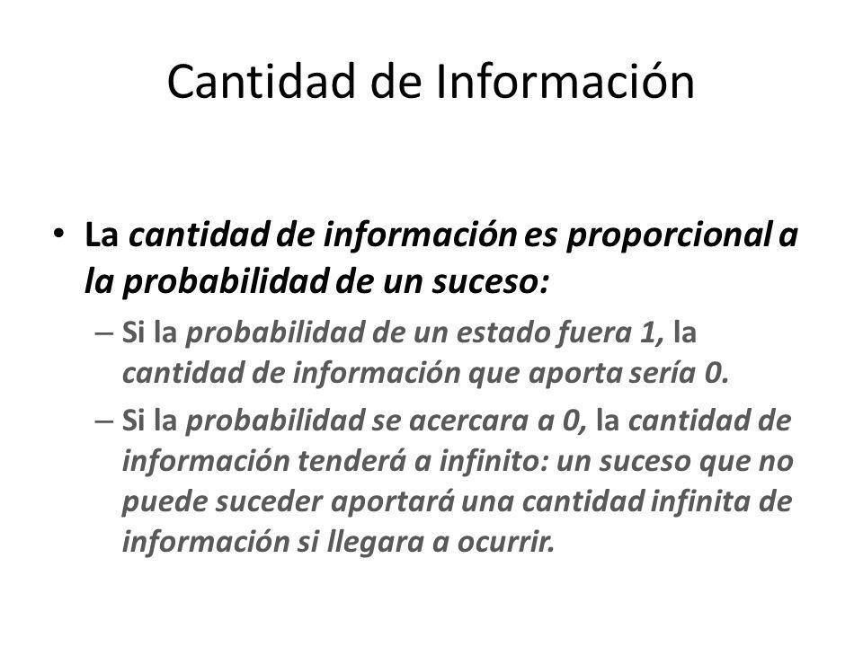Cantidad de Información La cantidad de información es proporcional a la probabilidad de un suceso: – Si la probabilidad de un estado fuera 1, la canti