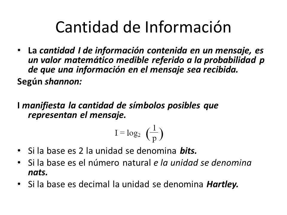 Cantidad de Información La cantidad I de información contenida en un mensaje, es un valor matemático medible referido a la probabilidad p de que una i