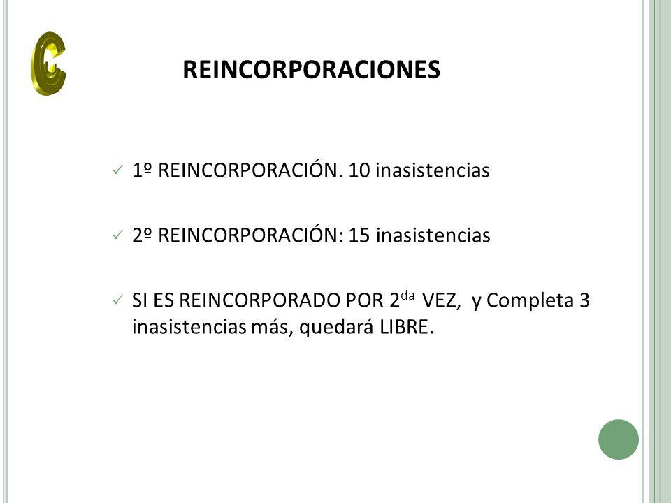 REINCORPORACIONES 1º REINCORPORACIÓN. 10 inasistencias 2º REINCORPORACIÓN: 15 inasistencias SI ES REINCORPORADO POR 2 da VEZ, y Completa 3 inasistenci
