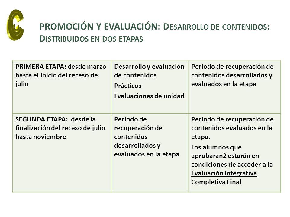 PROMOCIÓN Y EVALUACIÓN: D ESARROLLO DE CONTENIDOS : D ISTRIBUIDOS EN DOS ETAPAS PRIMERA ETAPA: desde marzo hasta el inicio del receso de julio Desarrollo y evaluación de contenidos Prácticos Evaluaciones de unidad Periodo de recuperación de contenidos desarrollados y evaluados en la etapa SEGUNDA ETAPA: desde la finalización del receso de julio hasta noviembre Periodo de recuperación de contenidos desarrollados y evaluados en la etapa Periodo de recuperación de contenidos evaluados en la etapa.