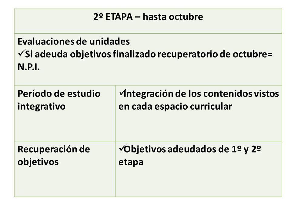 2º ETAPA – hasta octubre Evaluaciones de unidades Si adeuda objetivos finalizado recuperatorio de octubre= N.P.I. Período de estudio integrativo Integ