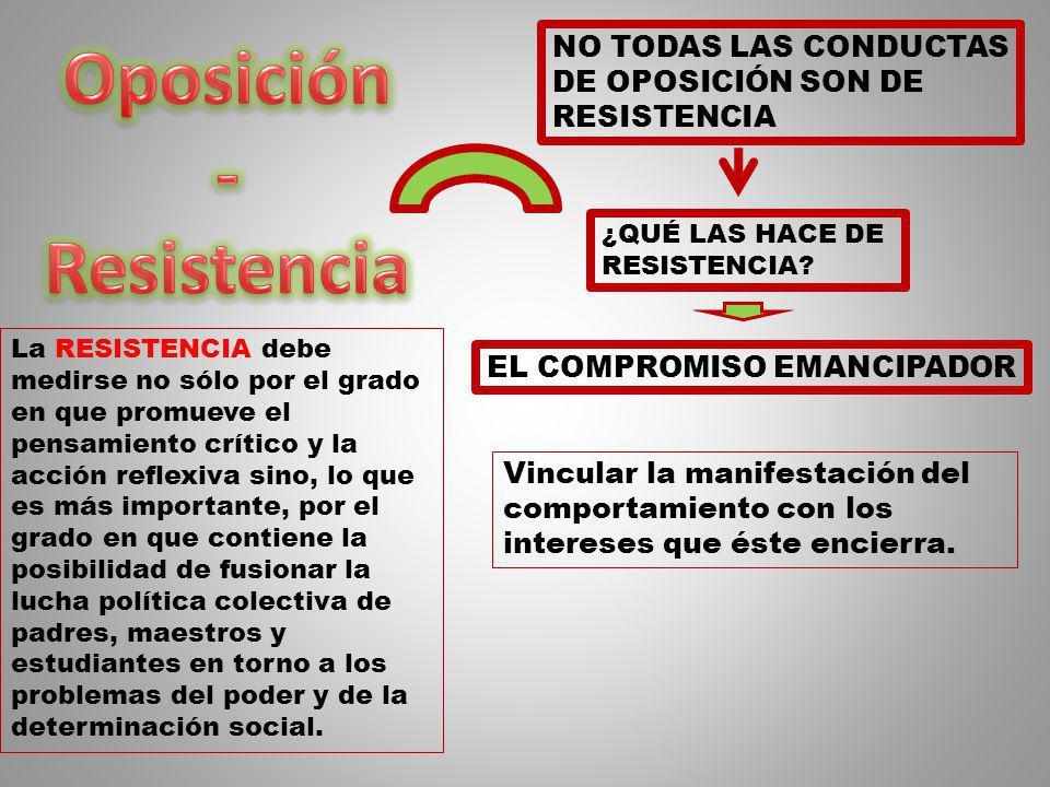 NO TODAS LAS CONDUCTAS DE OPOSICIÓN SON DE RESISTENCIA ¿QUÉ LAS HACE DE RESISTENCIA? EL COMPROMISO EMANCIPADOR Vincular la manifestación del comportam