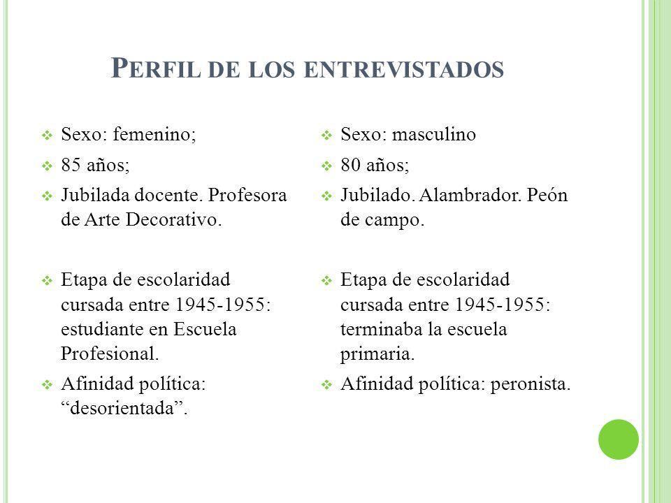 P ERFIL DE LOS ENTREVISTADOS Sexo: femenino; 85 años; Jubilada docente.