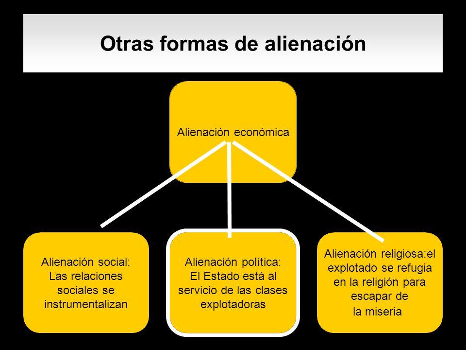 Otras formas de alienación Alienación económica Alienación social: Las relaciones sociales se instrumentalizan Alienación política: El Estado está al