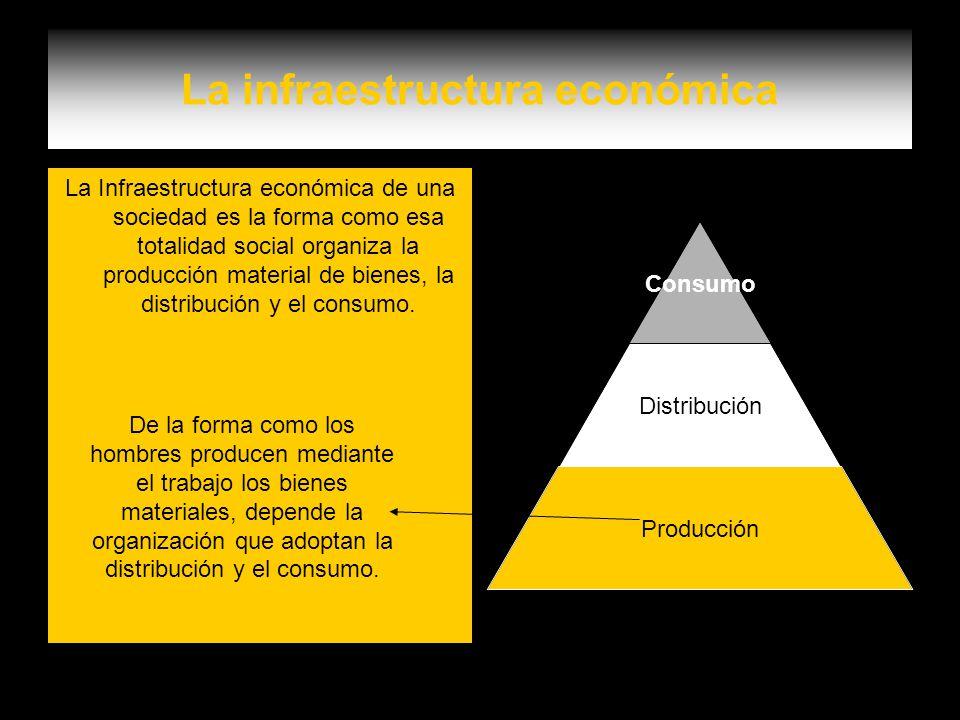 La infraestructura económica La Infraestructura económica de una sociedad es la forma como esa totalidad social organiza la producción material de bie