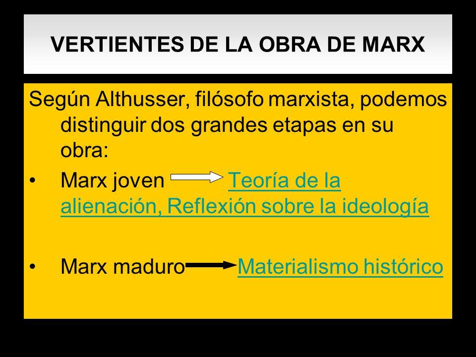 VERTIENTES DE LA OBRA DE MARX Según Althusser, filósofo marxista, podemos distinguir dos grandes etapas en su obra: Marx joven Teoría de la alienación