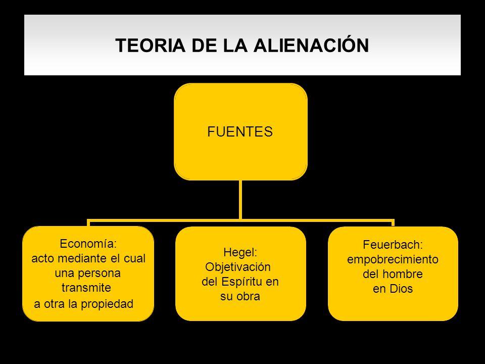 TEORIA DE LA ALIENACIÓN FUENTES Economía: acto mediante el cual una persona transmite a otra la propiedad Hegel: Objetivación del Espíritu en su obra