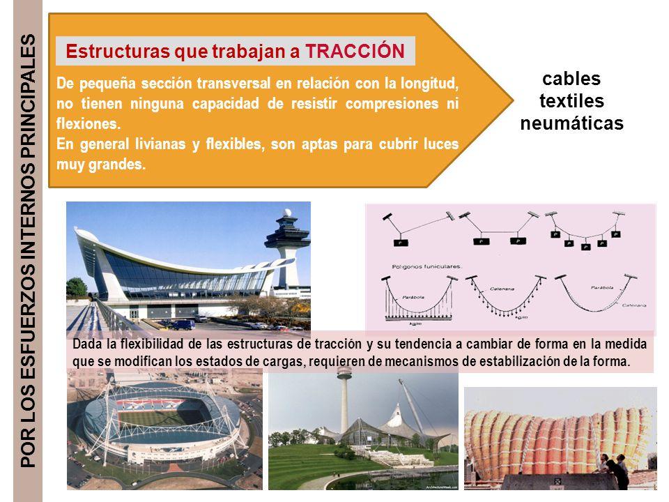 POR LOS ESFUERZOS INTERNOS PRINCIPALES Estructuras que trabajan a TRACCIÓN cables textiles neumáticas Dada la flexibilidad de las estructuras de tracc