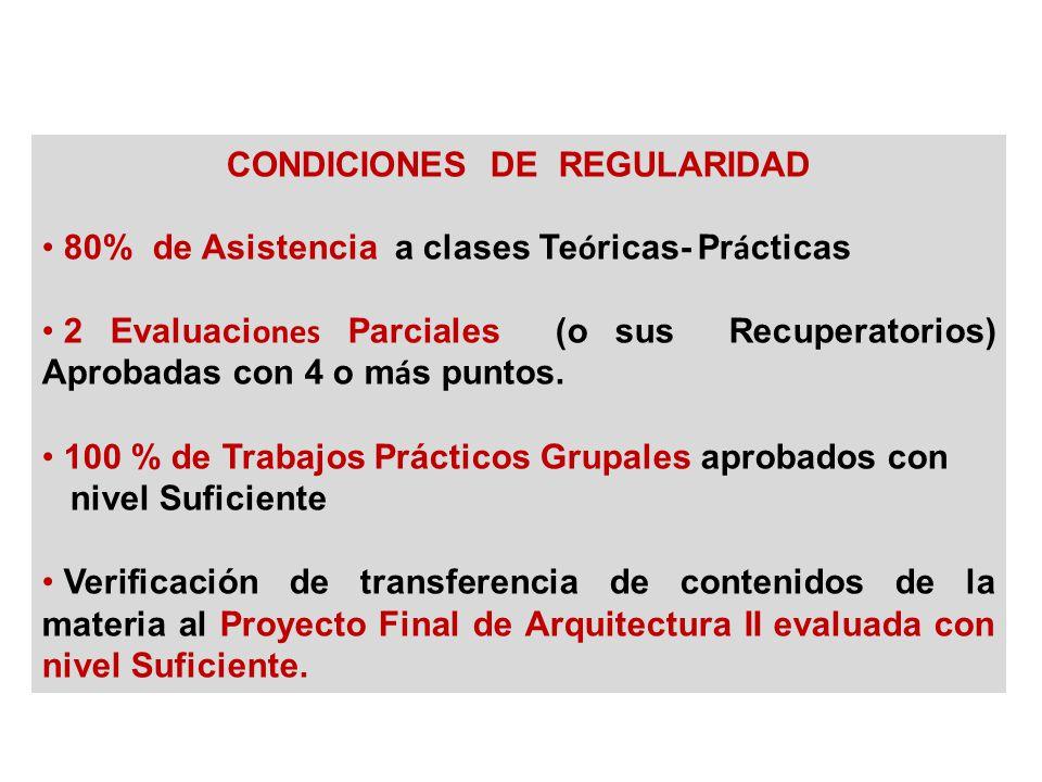 CONDICIONES DE REGULARIDAD 80% de Asistencia a clases Te ó ricas- Pr á cticas 2 Evaluaci ones Parciales (o sus Recuperatorios) Aprobadas con 4 o m á s