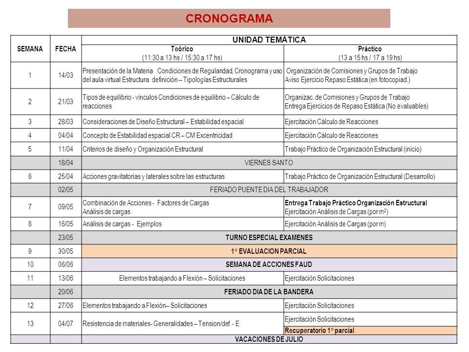 CRONOGRAMA SEMANAFECHA UNIDAD TEMÁTICA Teórico (11:30 a 13 hs / 15:30 a 17 hs) Práctico (13 a 15 hs / 17 a 19 hs) 114/03 Presentación de la Materia Co