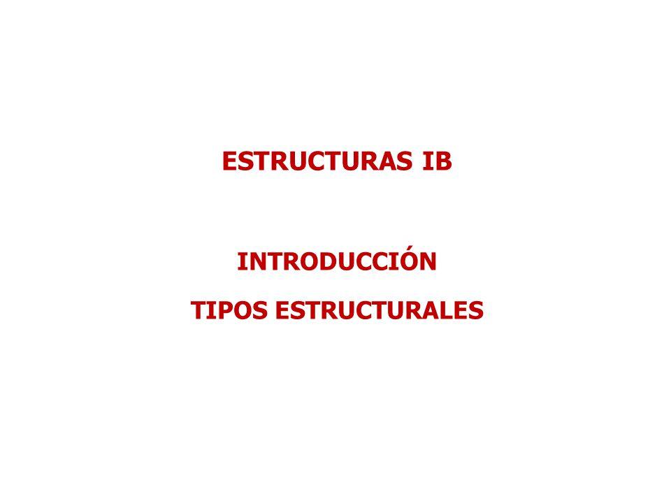 POR LOS ESFUERZOS INTERNOS PRINCIPALES Estructuras que trabajan principalmente a FLEXIÓN Se producen rotaciones de una sección con respecto a la otra.