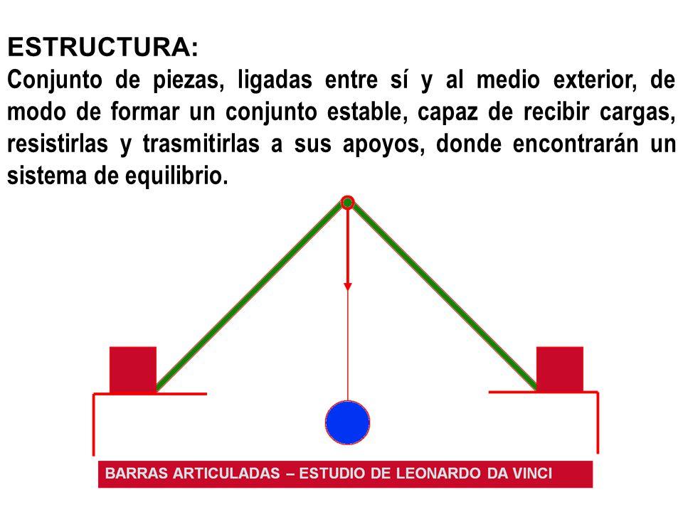 ESTRUCTURA: Conjunto de piezas, ligadas entre sí y al medio exterior, de modo de formar un conjunto estable, capaz de recibir cargas, resistirlas y tr