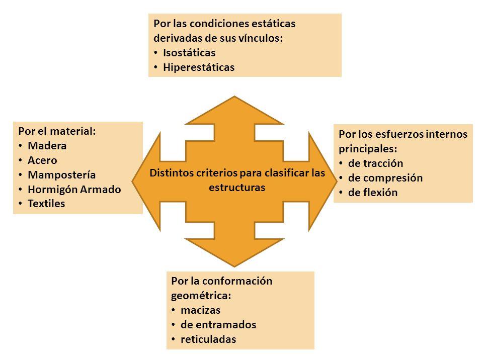 Por la conformación geométrica: macizas de entramados reticuladas Por los esfuerzos internos principales: de tracción de compresión de flexión Por las