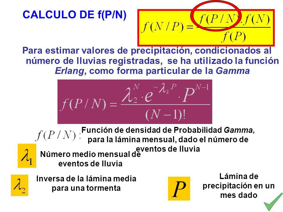 Función de densidad de Probabilidad Gamma, para la lámina mensual, dado el número de eventos de lluvia Número medio mensual de eventos de lluvia Inver