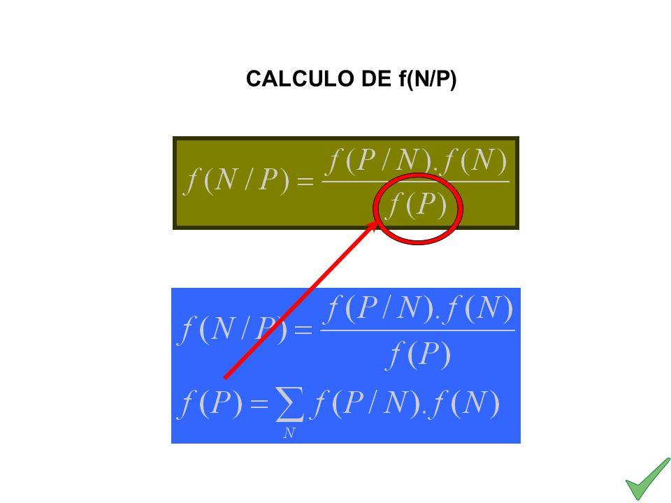 CALCULO DE f(N/P)