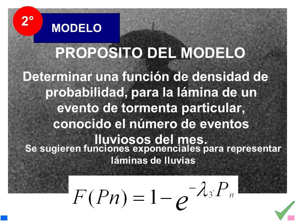 PROPOSITO DEL MODELO Determinar una función de densidad de probabilidad, para la lámina de un evento de tormenta particular, conocido el número de eve